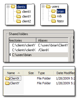 filezilla_alias
